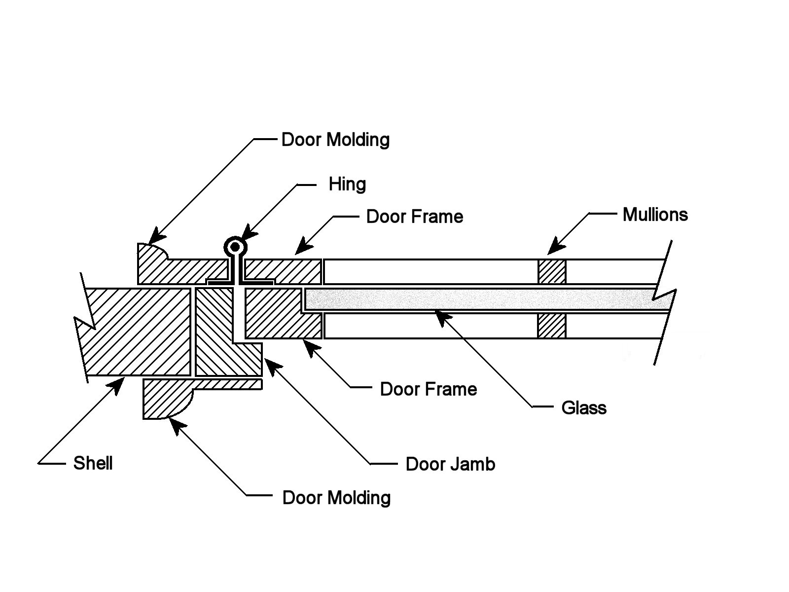 Commercial exterior door parts diagram 38 wiring diagram Exterior door components